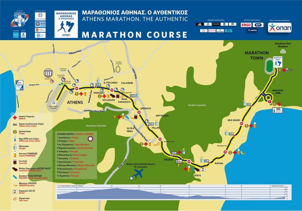 Трасса Афинского классического марафона (ΜΑΡΑΘΩΝΙΟΣ ΑΘΗΝΑΣ. Ο ΑΥΘΕΝΤΙΚΟΣ, Athens Marathon. The Authentic) 2019 с профилем высот