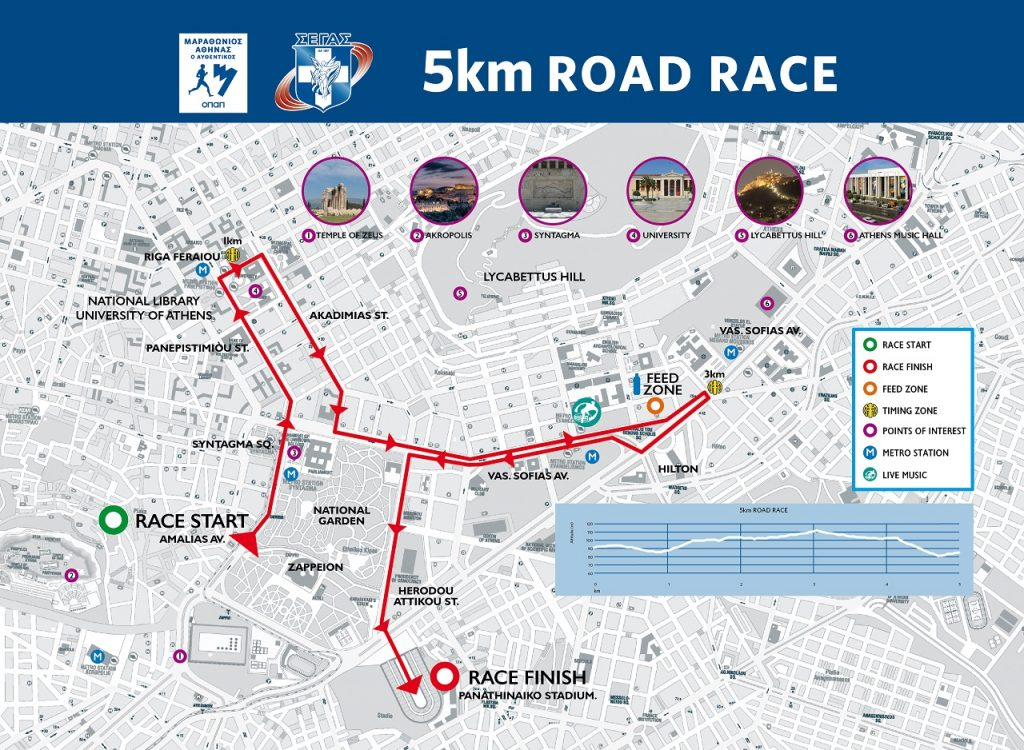 Трасса забега на 5 км в рамках Афинского классического марафона (ΜΑΡΑΘΩΝΙΟΣ ΑΘΗΝΑΣ. Ο ΑΥΘΕΝΤΙΚΟΣ, Athens Marathon. The Authentic) 2019