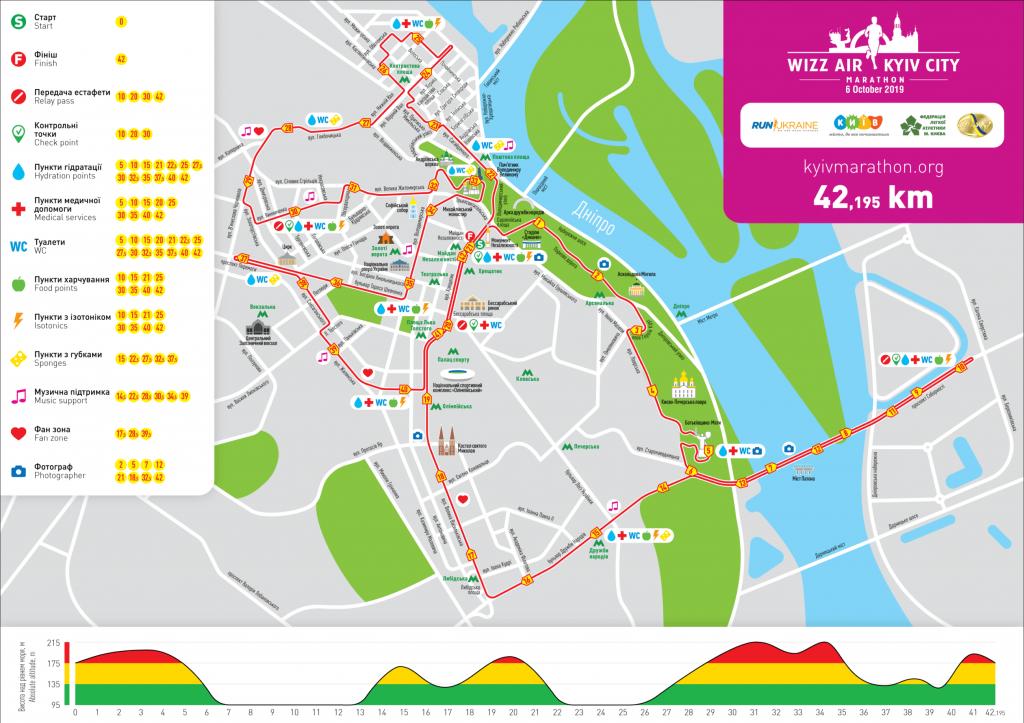 Трасса и профиль высот Киевского марафона (Wizz Air Kyiv City Marathon) 2019