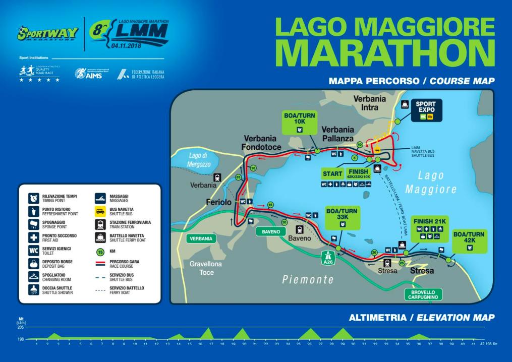 Трасса забегов Марафона озера Лаго-Маджоре (Sportway Lago Maggiore Marathon) 2019 с профилем высот
