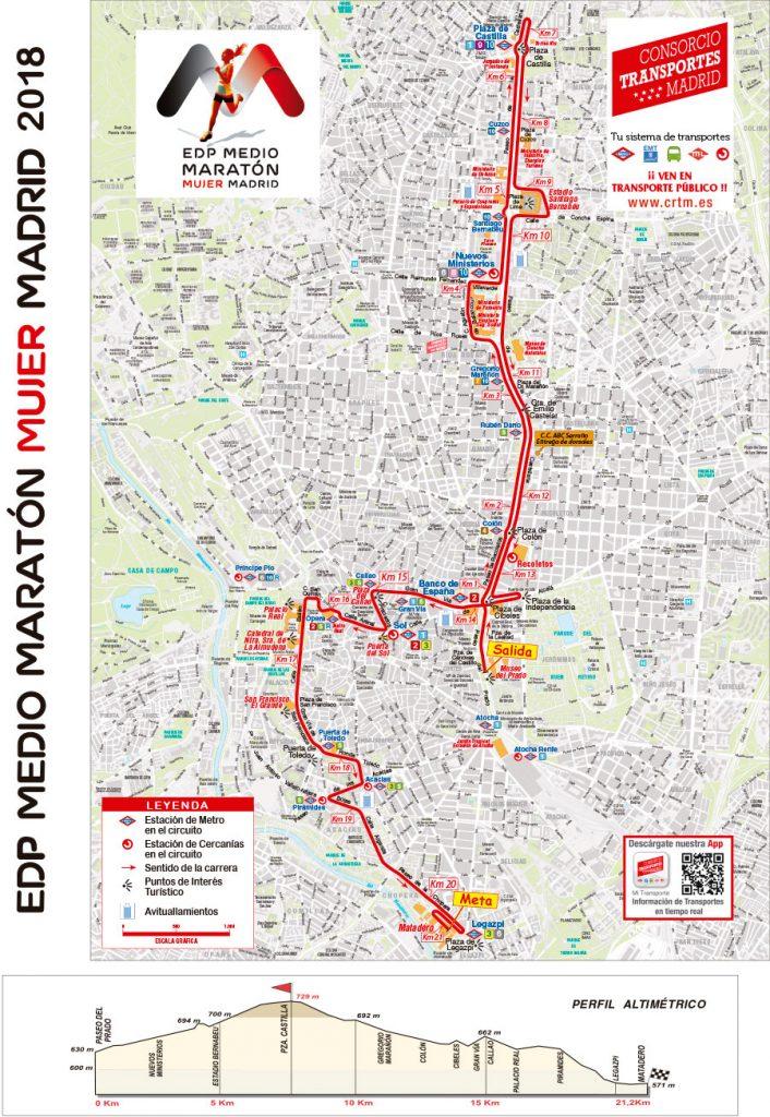 Трасса Мадридского женского полумарафона (EDP Medio Maratón de la Mujer de Madrid) 2018 с профилем высот