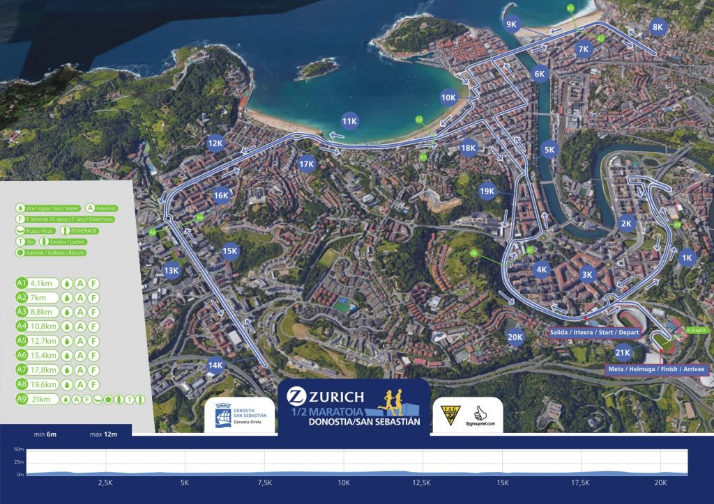 Трасса Сан-Себастьянского полумарафона (Zurich Medio Maratón Donostia / San Sebastián) 2019 с профилем высот