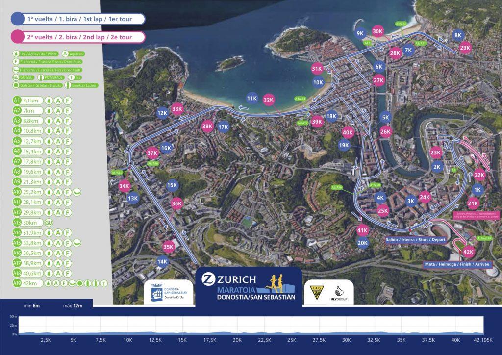 Трасса Сан-Себастьянского марафона (Zurich Maratoia Donostia / San Sebastián) 2019 с профилем высот