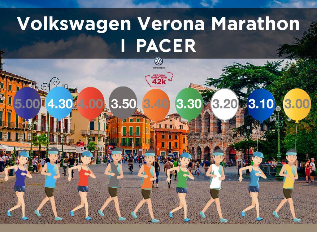 Пейсмейкеры на Веронском марафоне (Verona Marathon) 2019