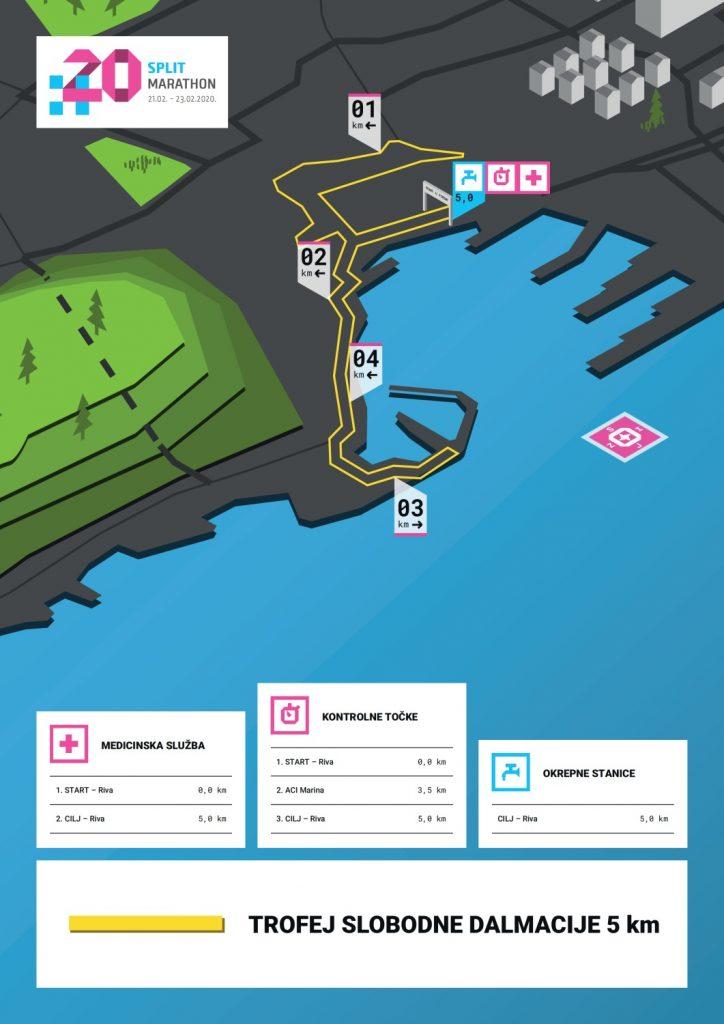 The course of the 5km Race, the Split Marathon (Split Maraton) 2020