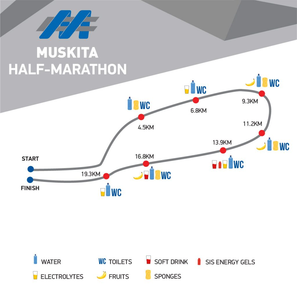 Water and nutrition stations  along the course of the Limassol Half Marathon (Muskita Half Marathon Race) 2021