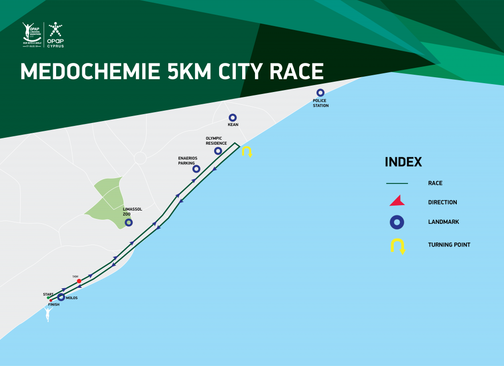 Course of the 3.1mi/5km race, Limassol Marathon (OPAP Limassol Marathon) 2021