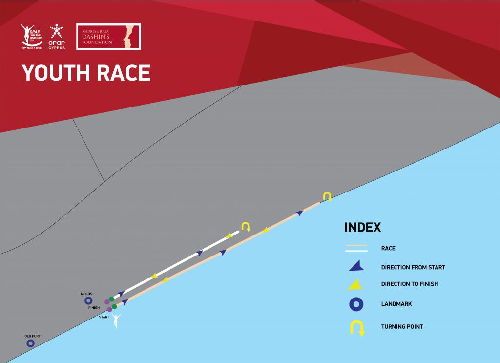 Карта детских забегов в рамках Лимасольского марафона (OPAP Limassol Marathon) 2021