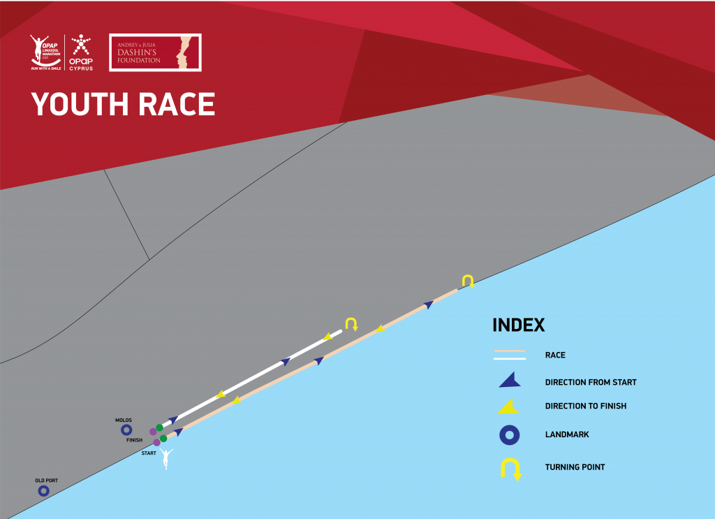 Course of the Youth Race, Limassol Marathon (OPAP Limassol Marathon) 2021
