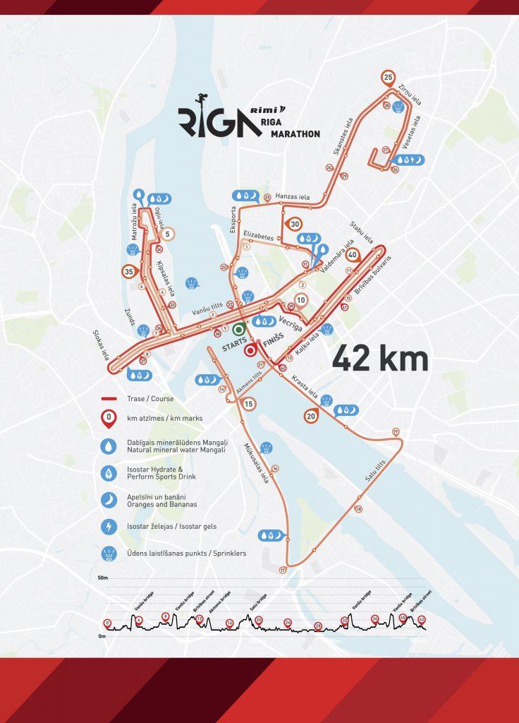 Трасса Рижского марафона (Rimi Riga Marathon, Rimi Rīgas maratons) 2020 с профилем высот