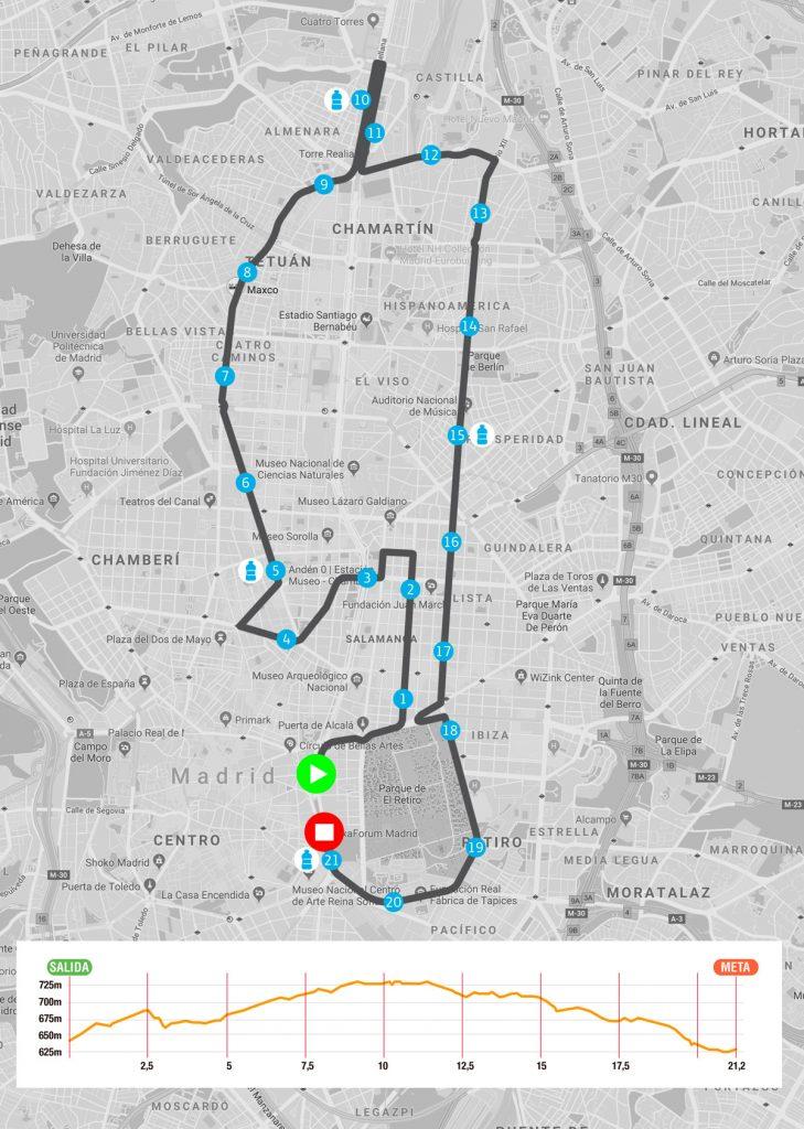 Course of the Madrid Half Marathon (Movistar Medio Maratón de Madrid) 2020 with altitude profile