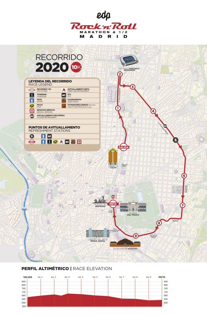 Трасса забега на 10 км в рамках Мадридского марафона (EDP Rock 'n' Roll Madrid Maratón & ½) 2020 с профилем высот