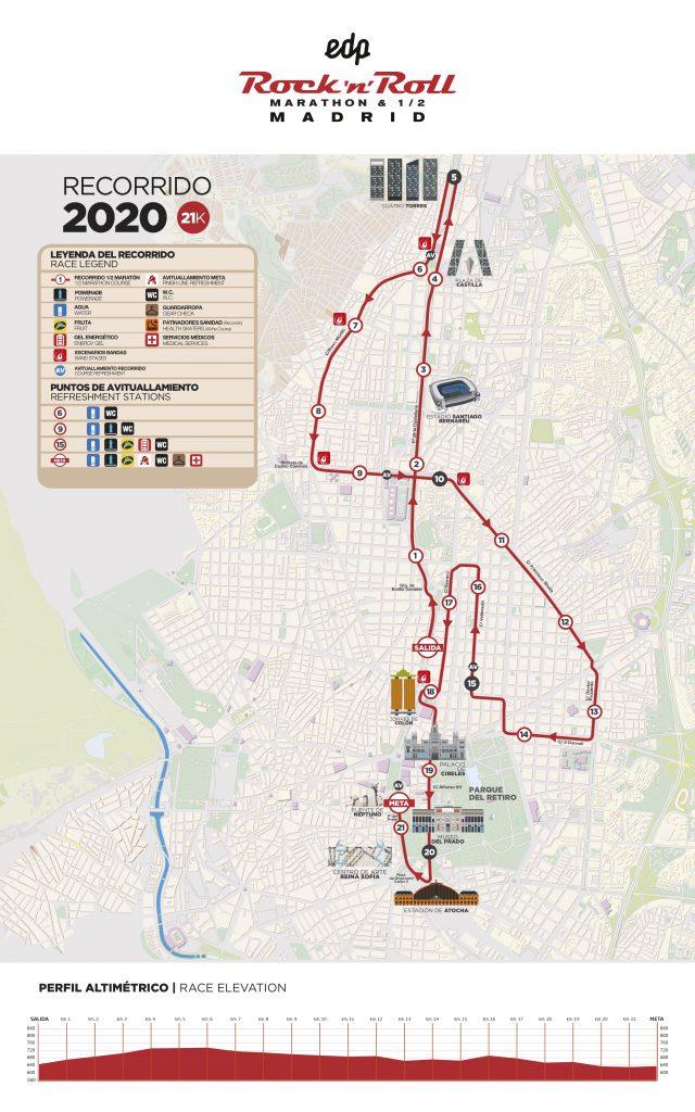 Трасса Мадридского полумарафона 2020 с профилем высот