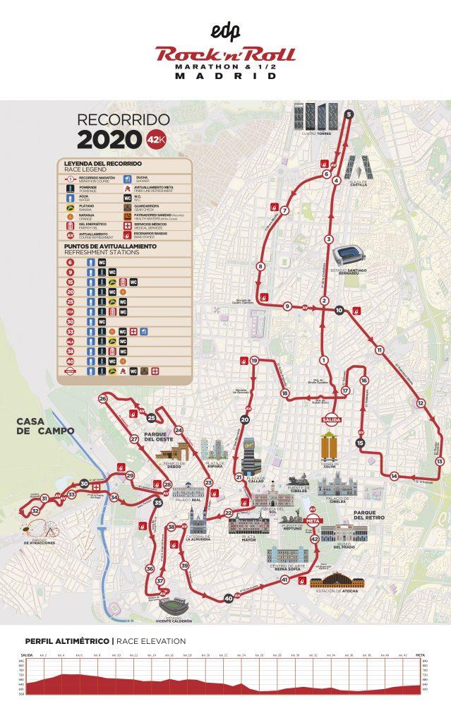 Трасса Мадридского марафона (EDP Rock 'n' Roll Madrid Maratón & ½) 2020 с профилем высот