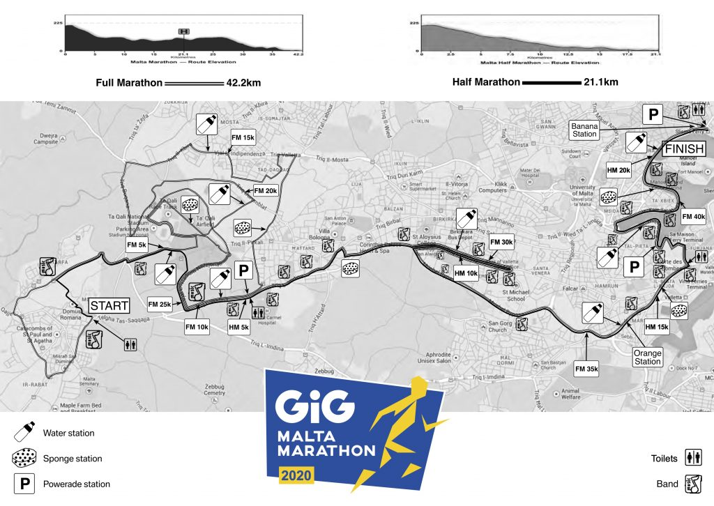 Course of the Malta Marathon (GiG Malta Marathon) and Half Marathon 2020 with altitude profile