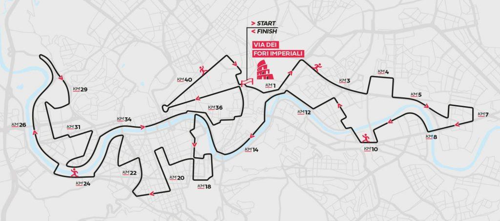 Трасса Римского марафона (Run Rome The Marathon) 2020