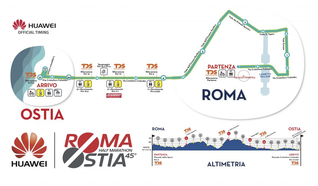 Трасса Полумарафона Рим --- Остия (Huawei RomaOstia Half Marathon) 2019 с профилем высот
