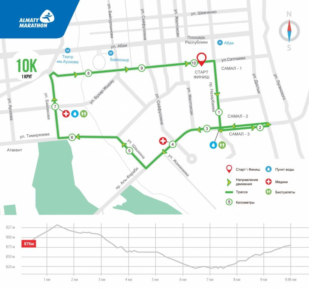 Трасса забега на 10 км в рамках Алматинского марафона (Алматы Марафоны) 2020