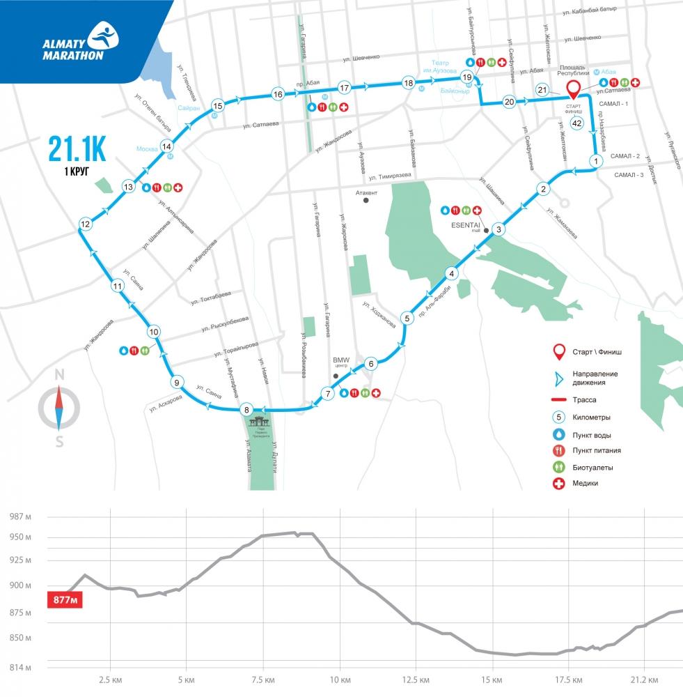 Трасса Алматинского полумарафона 2020