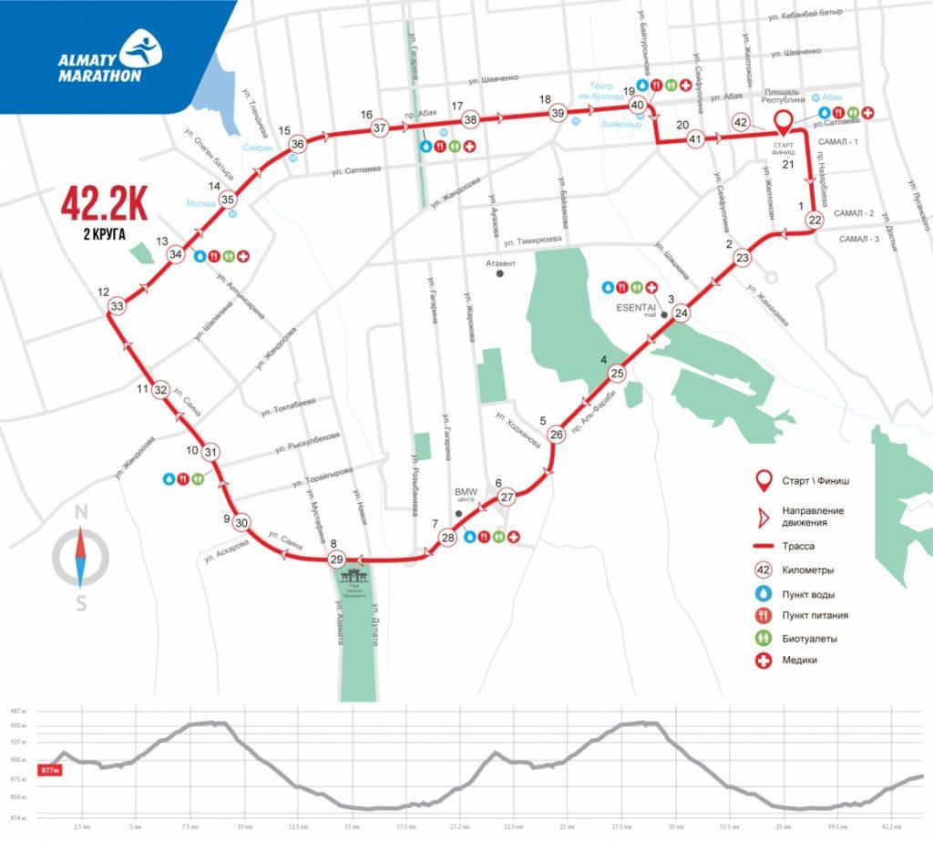 Трасса Алматинского марафона (Алматы Марафоны) 2020 с профилем высот
