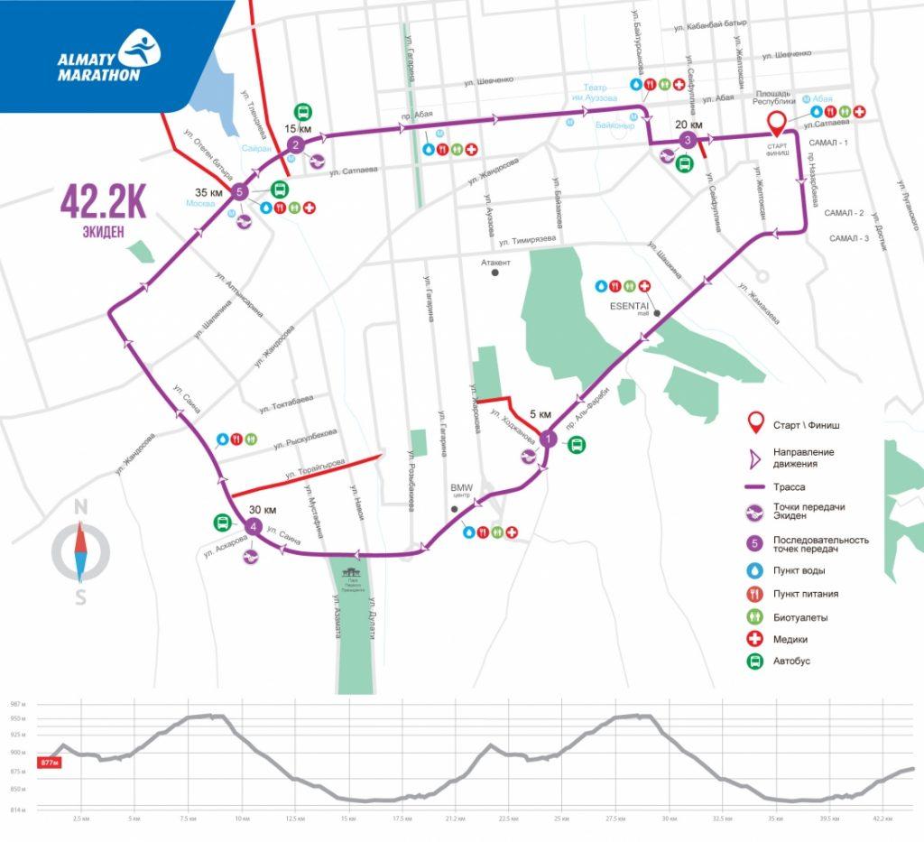 Трасса эстафеты в рамках Алматинского марафона (Алматы Марафоны) 2020