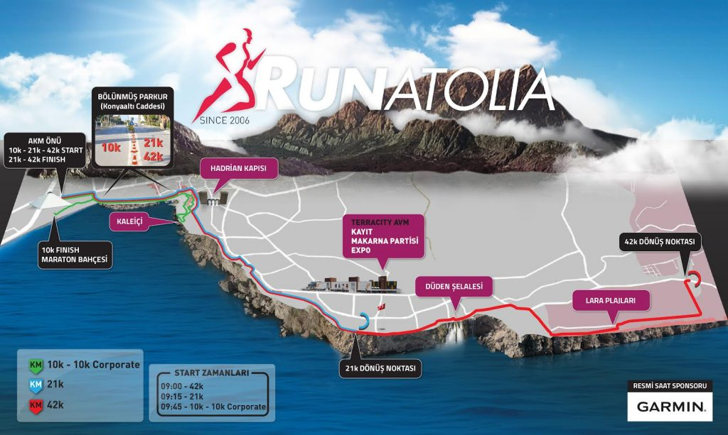 Course of the Antalya Marathon (Uluslararası Runatolia Antalya Maraton, International Runatolia Antalya Marathon) and Half Marathon 2020