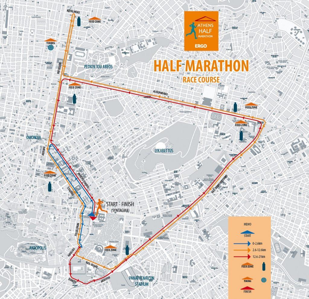 Трасса Афинского полумарафона (Αθήνας Ημιμαραθώνιος ERGO, Athens Half Marathon ERGO) 2020