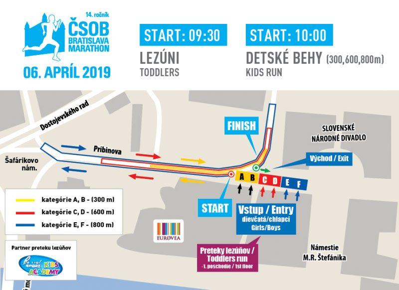 Трасса детских забегов в рамках Братиславского марафона (ČSOB Bratislava Marathon) 2019