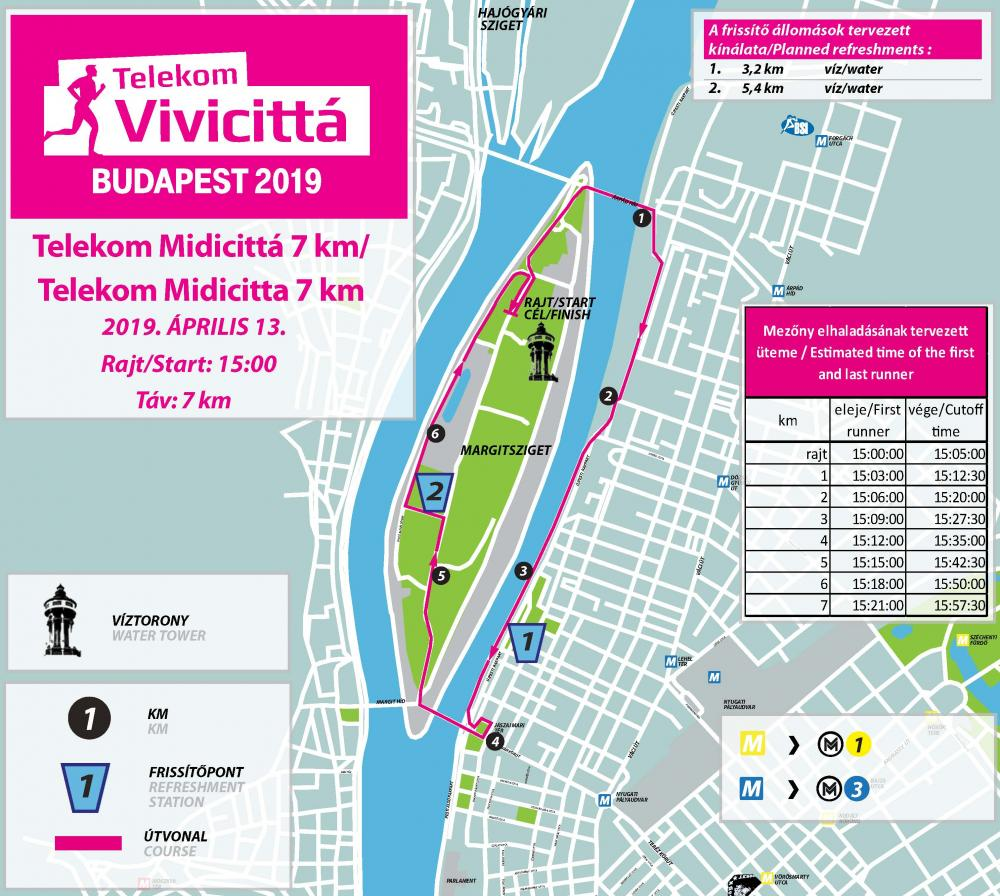 Забег на 7 км (Telekom Midicitta: 7000 m)