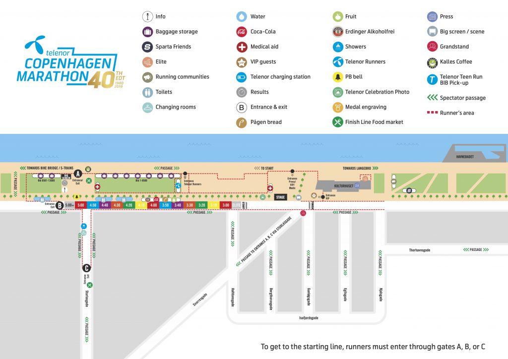 Зона старта и финиша Копенгагенского марафона (Telenor Copenhagen Marathon) 2019