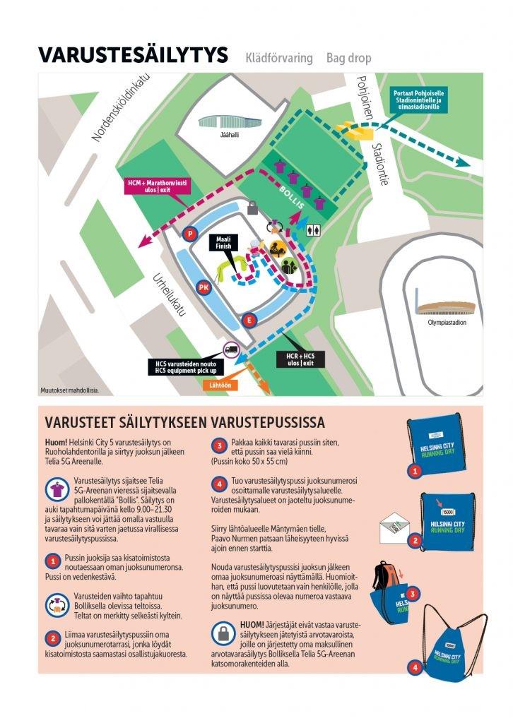Схема места хранения личных вещей участников Хельсинского марафона (Garmin Helsinki City Marathon) и полумарафона (Helsinki City Run puolimarathon) 2019