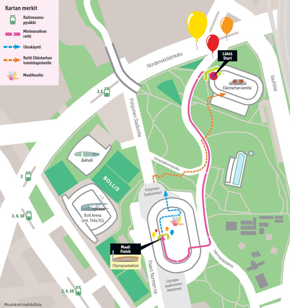 Схема детских забегов в рамках Хельсинского марафона (Garmin Helsinki City Marathon) 2020