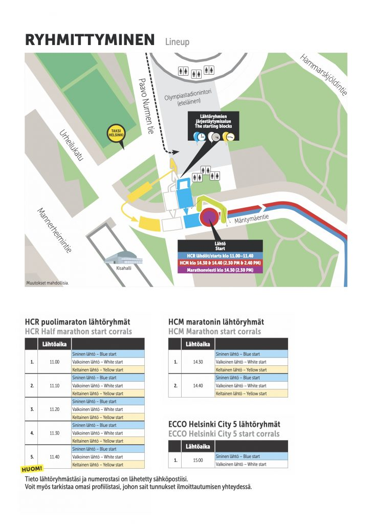 Зона старта Хельсинского марафона (Garmin Helsinki City Marathon) и Хельсинского полумарафона (Helsinki City Run puolimarathon) 2020