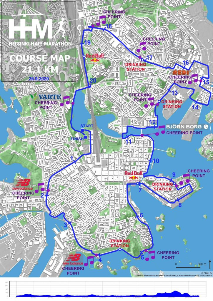 Course of the Helsinki Half Marathon 2020 with elevation map