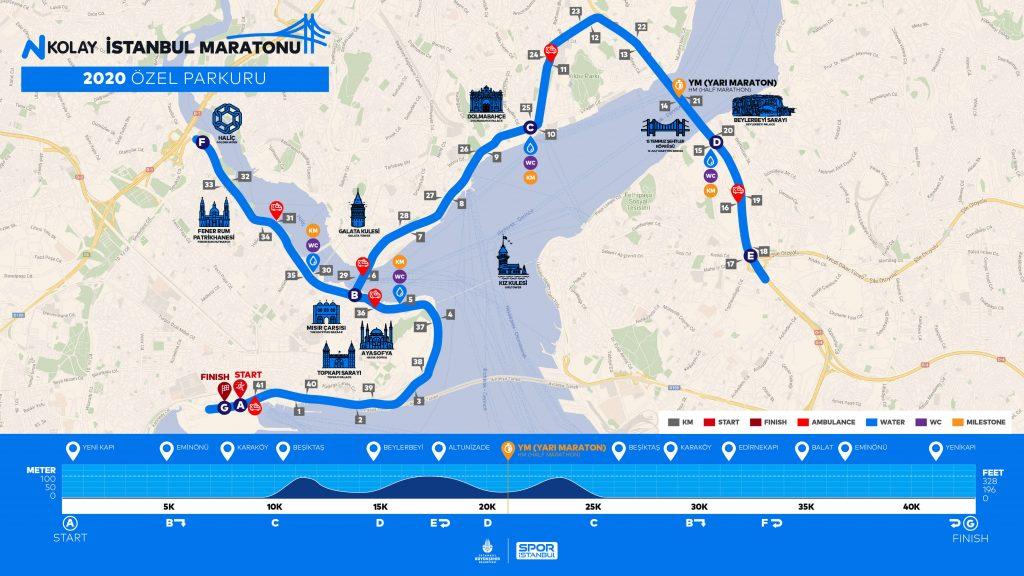 Трасса Стамбульского марафона (N Kolay 42. Istanbul Maratonu) 2020