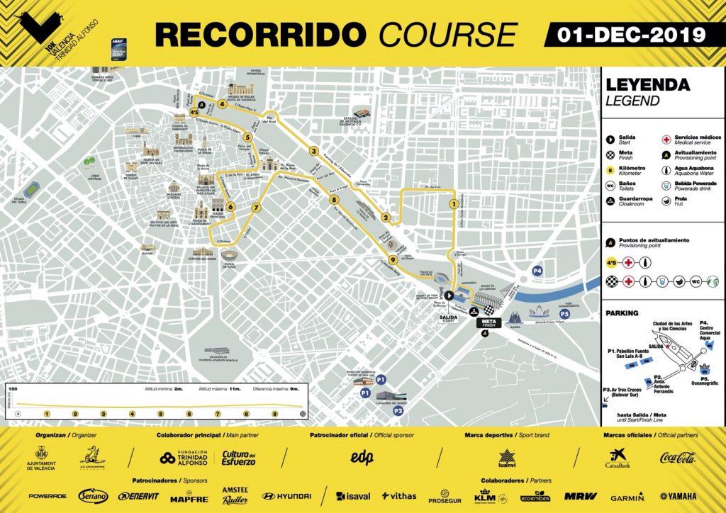 Трасса забега на 10 км в рамках Валенсийского марафона (Maratón Valencia Trinidad Alfonso EDP) 2019 с профилем высот