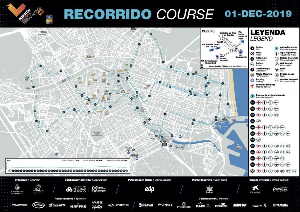 Трасса Валенсийского марафона (Maratón Valencia Trinidad Alfonso EDP) 2019 с профилем высот
