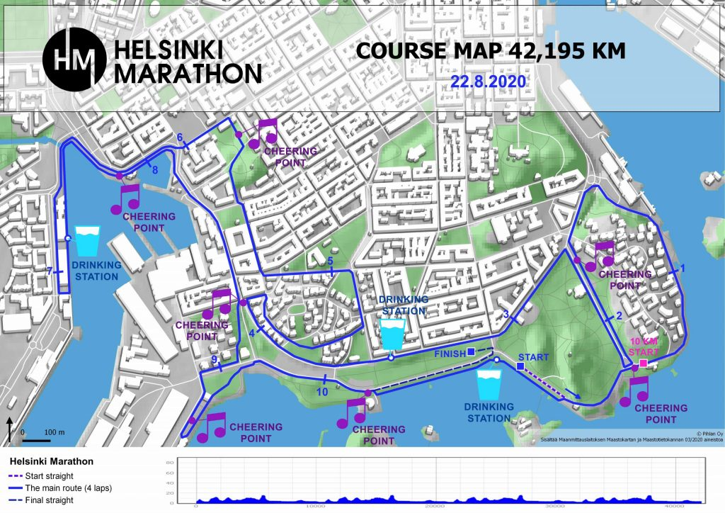 Трасса Хельсинского марафона (Helsinki Marathon) 2020 с профилем высот