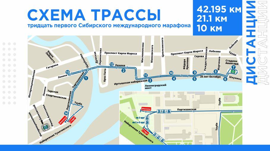 Трасса забегов Омского марафона (Сибирский международный марафон (SIM), Siberian International Marathon)