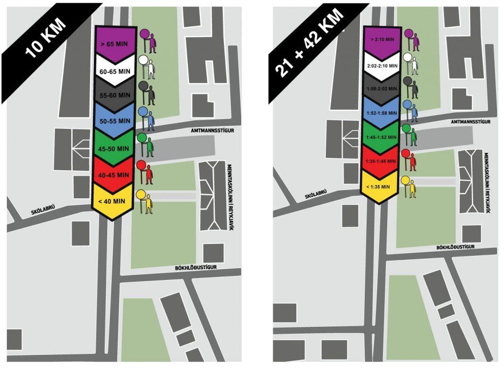 Схема зоны старта: стартовые блоки, время финиша пейсмейкеров для полумарафона