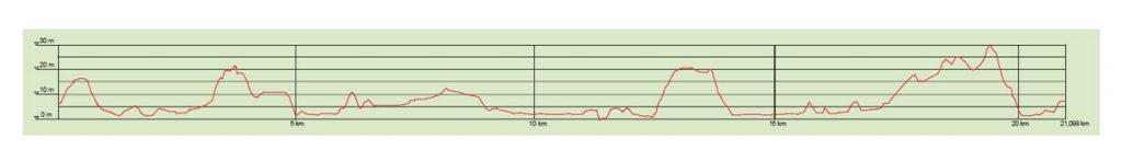 Altitude profile of the Stockholm Half Marathon (Ramboll Stockholm Halvmarathon) 2021 course
