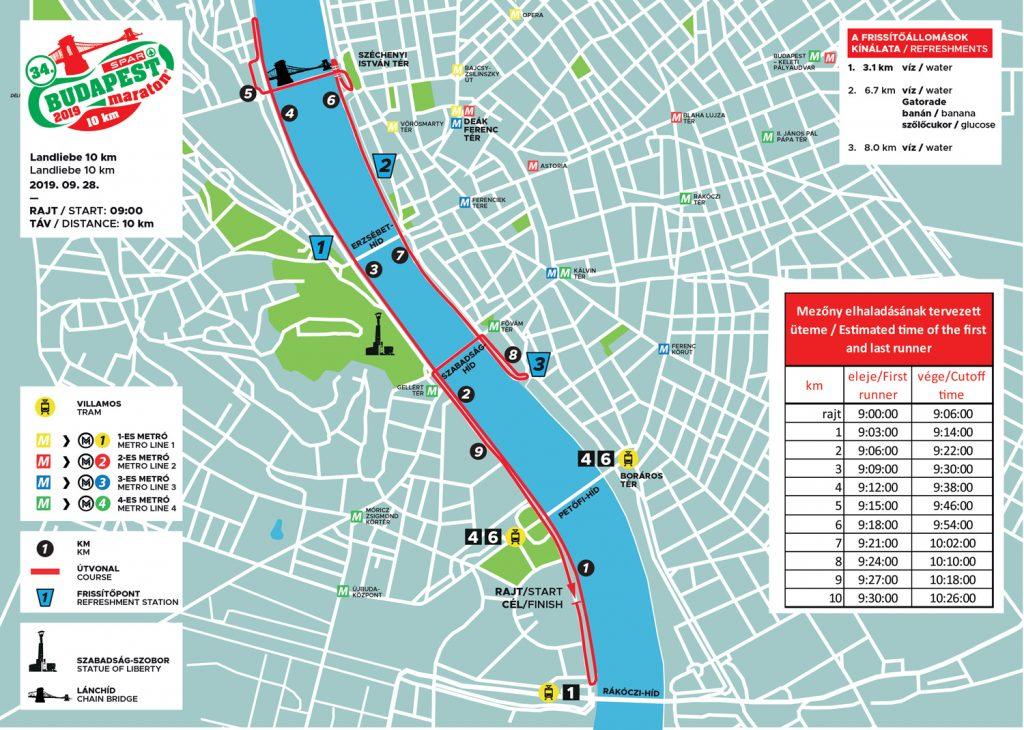 Трасса забега на 10 км в рамках Будапештского марафона (SPAR Budapest Marathon) 2019