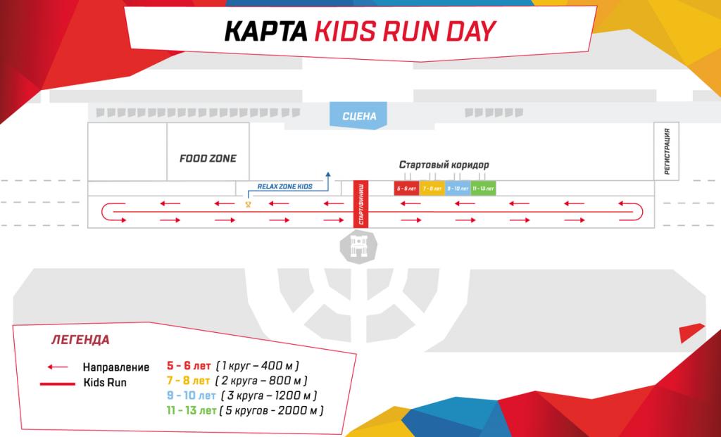 Трасса детских забегов в рамках Кишиневского марафона (Maraton Internațional Chișinău, Chisinau International Marathon) 2020