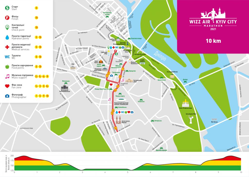 Трасса забега на 10 км в рамках Киевского марафона (Wizz Air Kyiv City Marathon) 2021