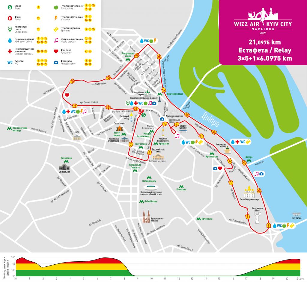 Трасса Киевского полумарафона (Kyiv City Half Marathon)2021 с профилем высот
