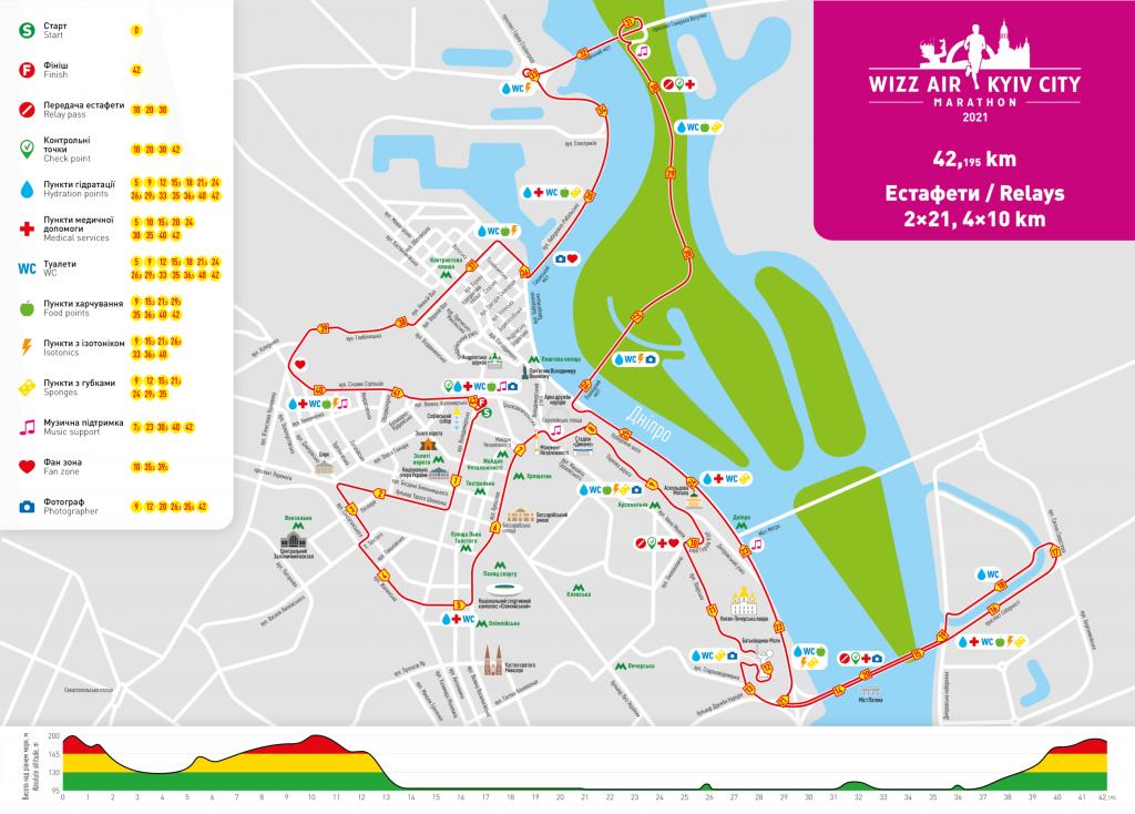 Трасса Киевского марафона (Wizz Air Kyiv City Marathon) 2021 с профилем высот