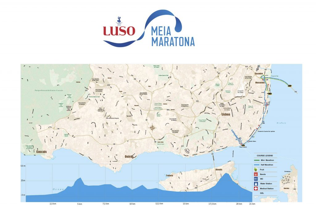 Course of the Lisbon Half Marathon (Luso Meia Maratona) 2020 with altitude profile