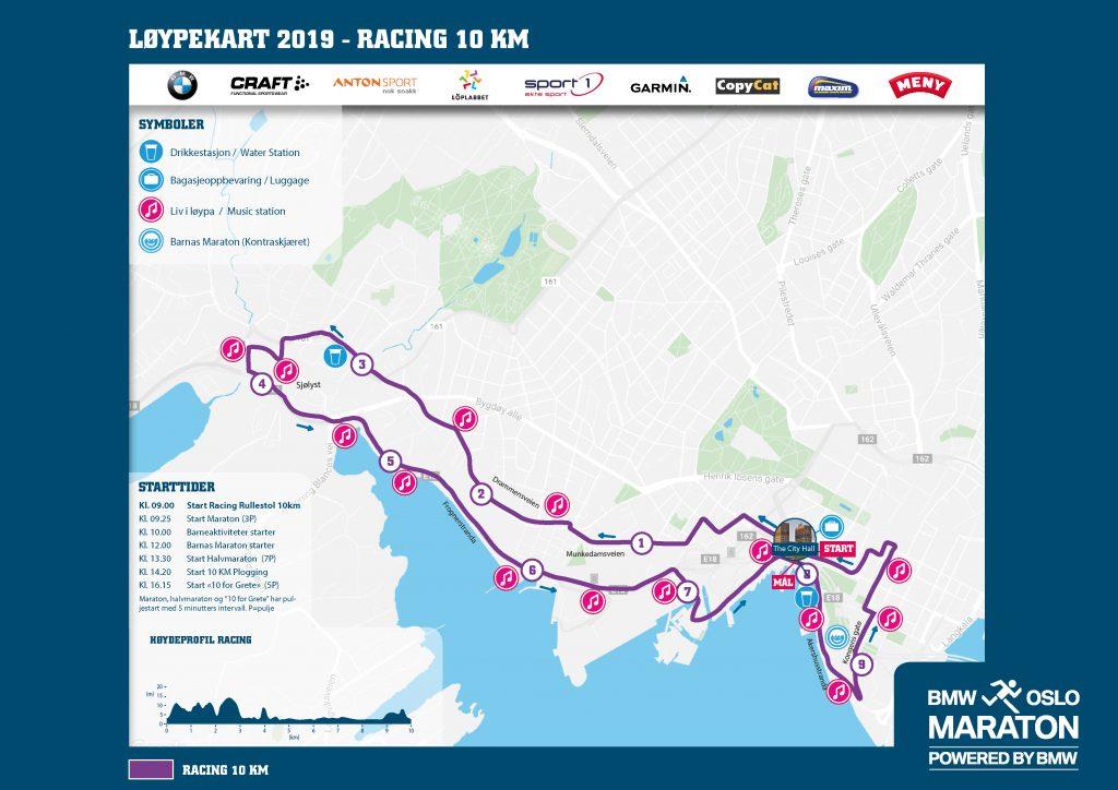 Трасса забега на 10 км в рамках Ословского марафона (BMW Oslo Maraton) 2019