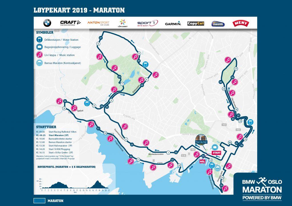 Трасса Ословского марафона (BMW Oslo Maraton) и полумарафона 2019 с профилем высот; марафон --- 2 круга, полумарафон --- 1 круг