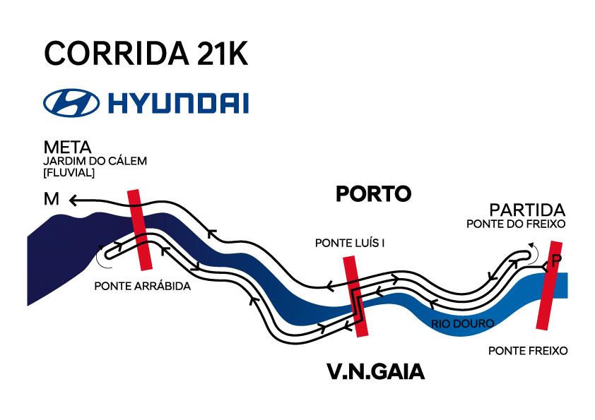 Трасса Полумарафона в Порту (Hyundai Meia Maratona do Porto) 2020
